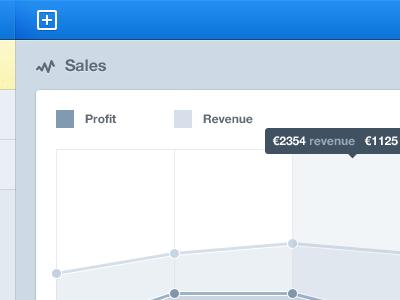 График анализа продаж